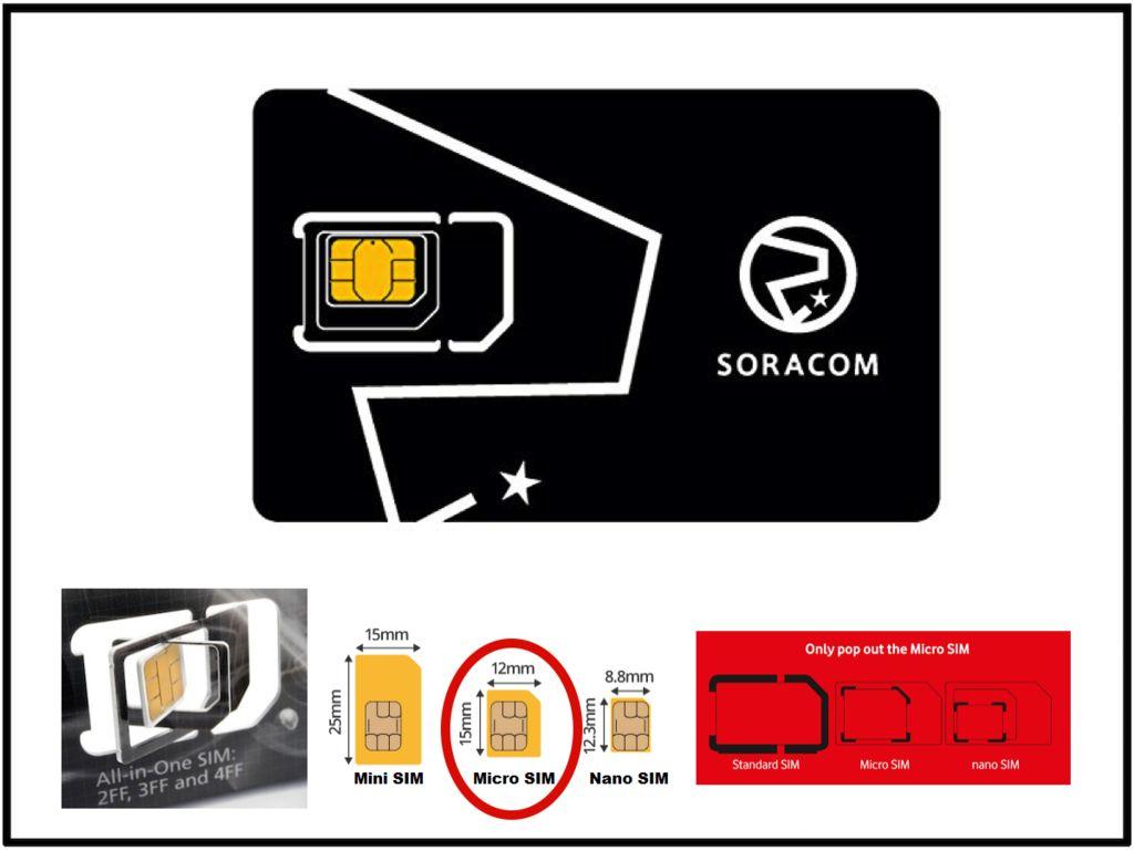 Picture of SORACOM Cellular IoT SIM