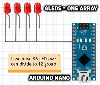 Connect the LEDs With Arduino