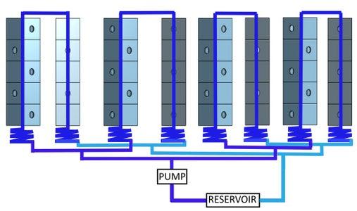 Add Root Modules & Plumbing