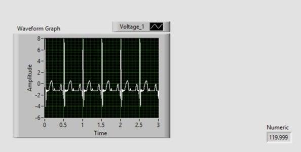 Test Circuit Using Function Generator