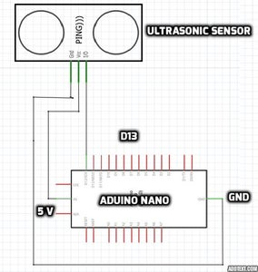 Test Ultrasonic Sensor.