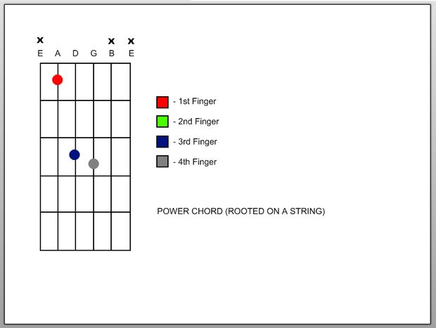 Power Chord A.bmp