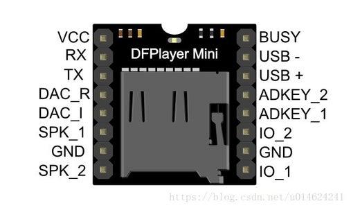 連接電路(DF Player+喇叭)