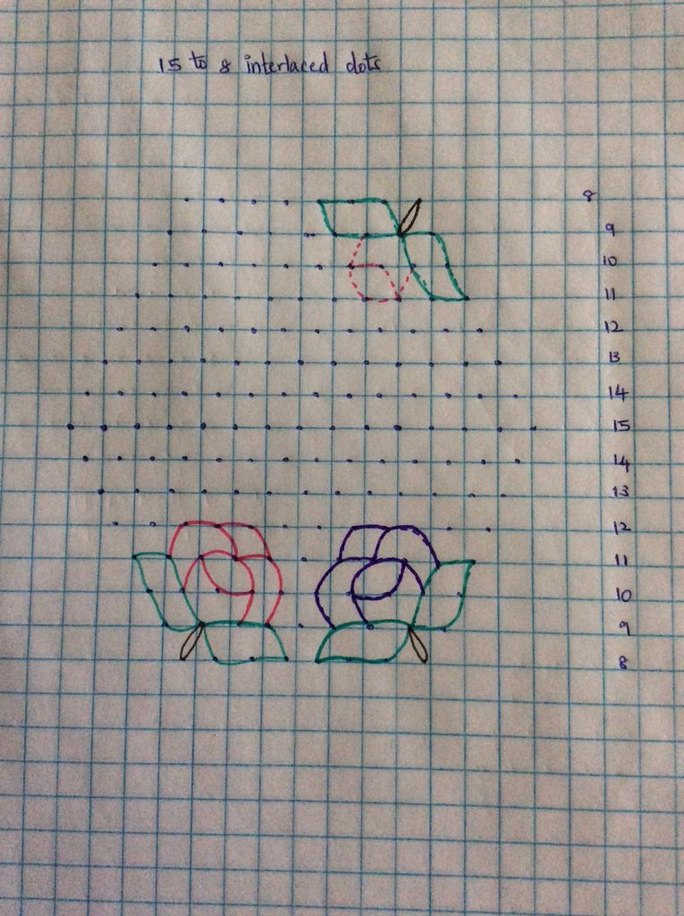 Picture of Joining Dots