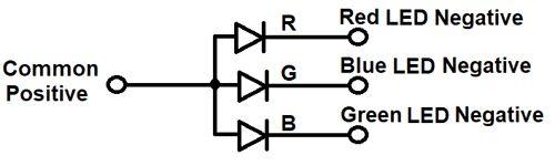 Picture of Basics of RGB LED