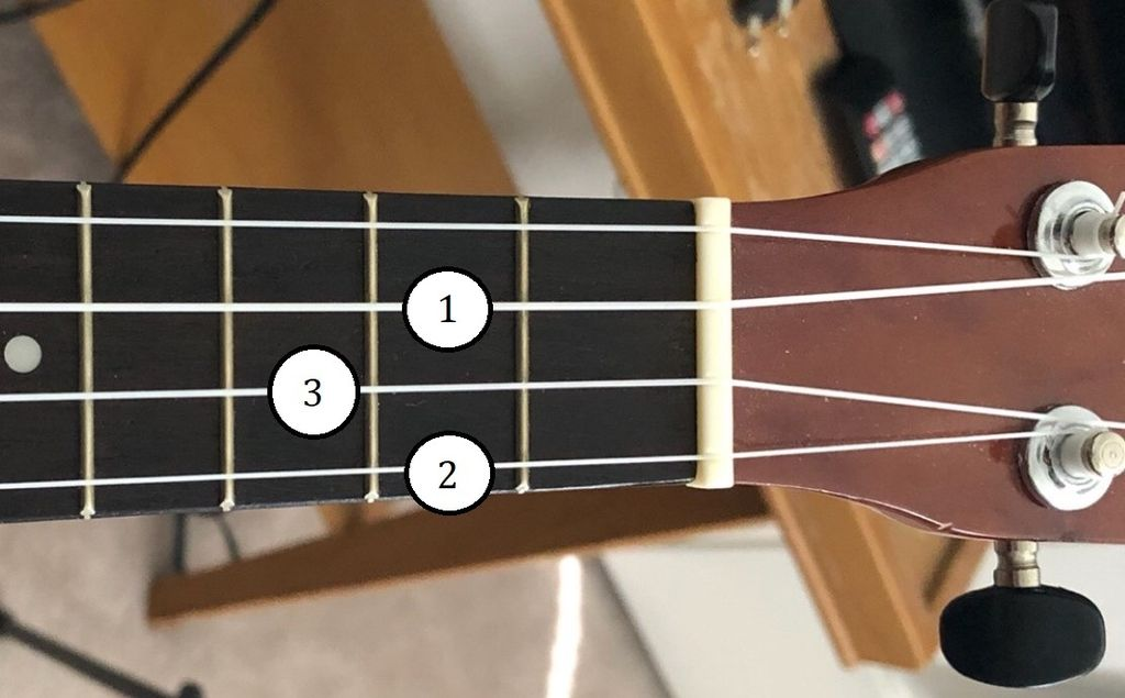 Picture of Play G Chord
