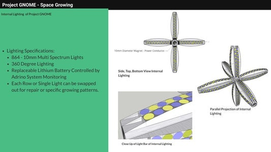 Internal Lighting - GNOME Box