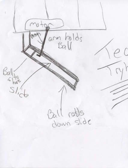 Picture of Student Planning, Building and Testing.
