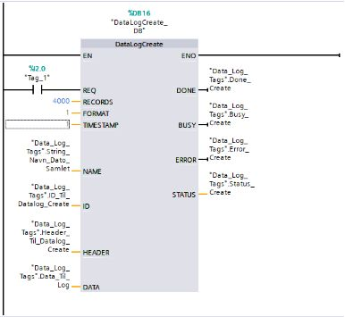 Picture of Setup and Program the PLC
