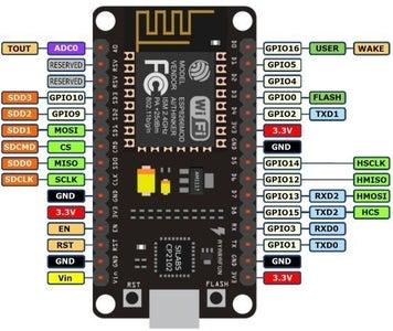 Electronics (Hardware)