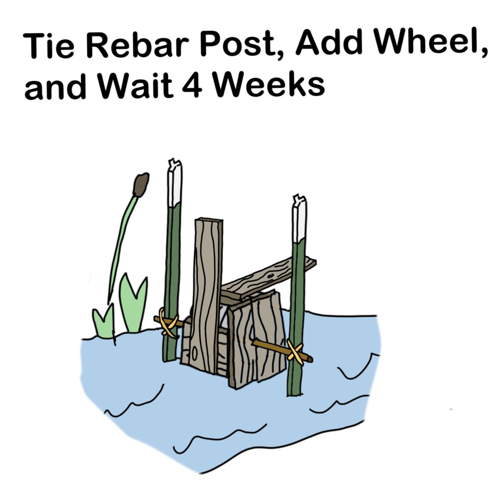 Picture of Install Water Wheel