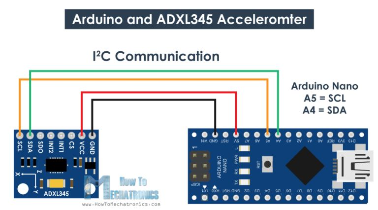 Picture of Wire the Board and Accelerometer