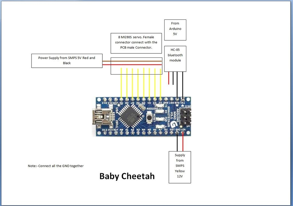 Picture of Circuit Plan