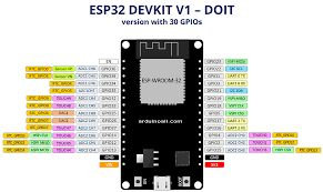 Picture of ESP32 As WiFi and Web Server