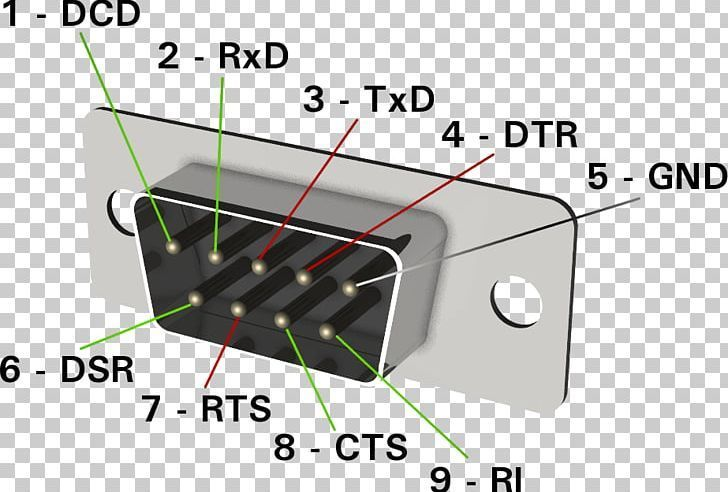 Picture of Which Pins Do I Use?