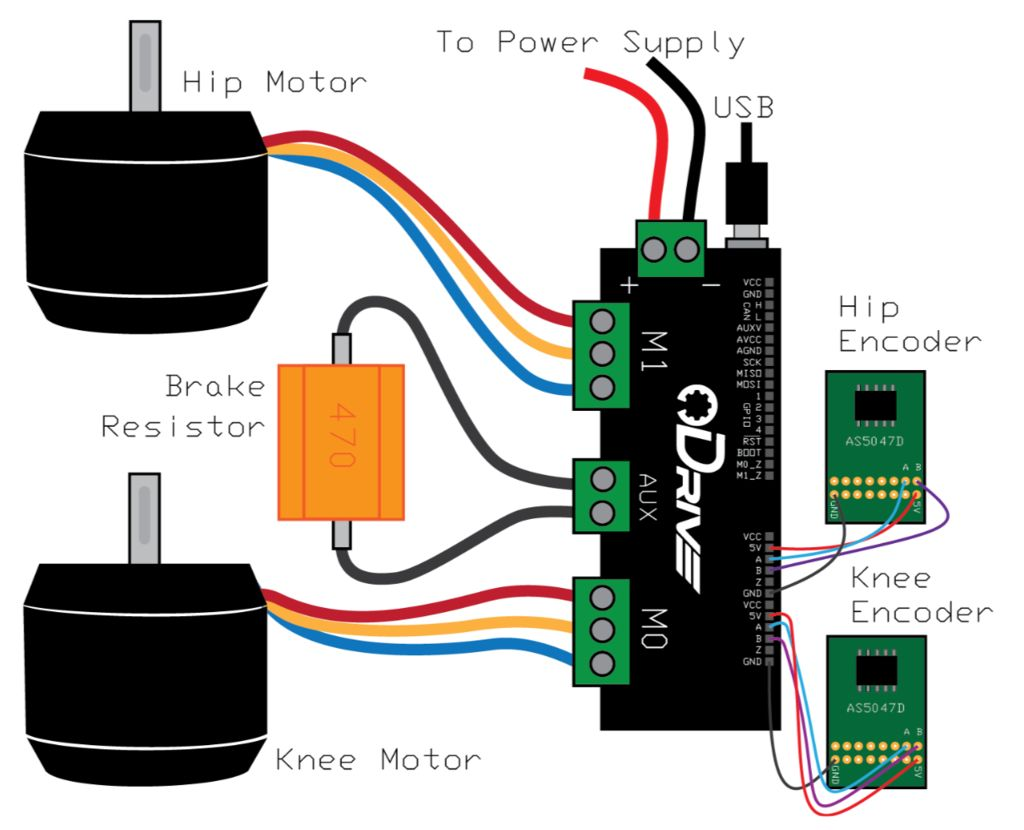 Picture of Wiring the Motors and Encoders to the ODrive