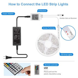 LED-strip-lights-5m-12v-with-little-white-controller-box-and-remote-01-how-to.jpg