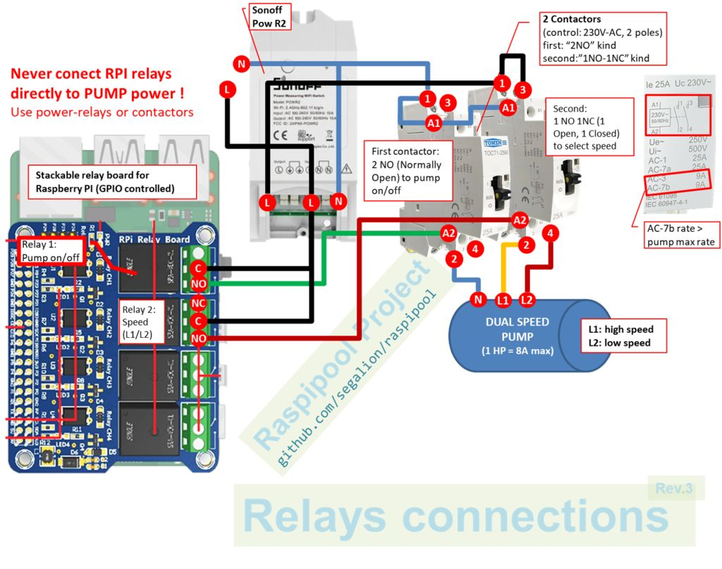 Picture of Connect Relays for Pumps Control