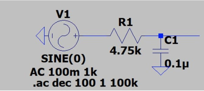 Create the Low Pass Filter