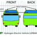 The Transportation of the Future, HEV Bus