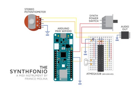 Wiring Diagram: the Synthesizer