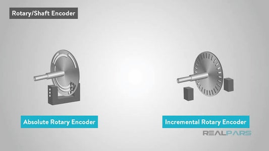 Types of Rotary Encoder