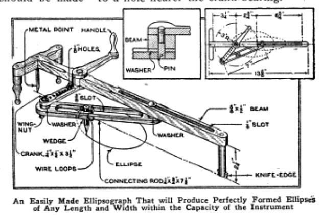 Picture of An Antique Drawing Instrument : Gray's Elliptograph