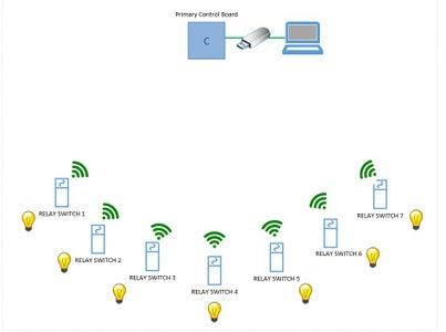 Wireless Relay Light Control Help Needed