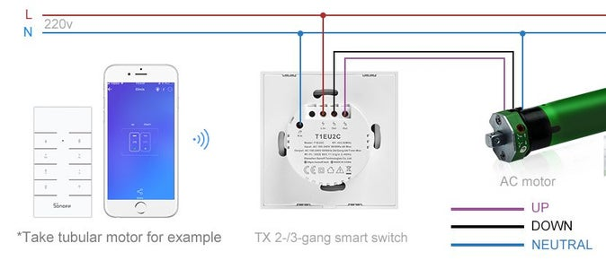 How to Connect TX 2/3-gang With the Blinds Motor?