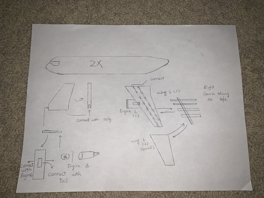 Picture of Step 1:Determine Size and Proportion(Includes Design)