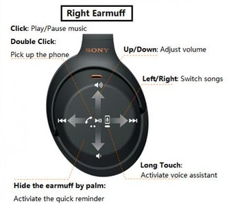 The New Day of DF Gesture Recognition Sensors