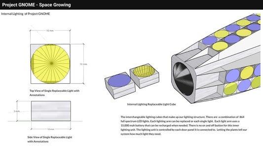 Internal Lighting 3 - GNOME Box