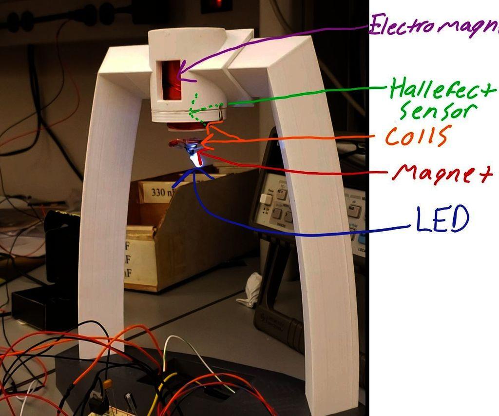 Levitating LED