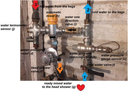 Assemble the Water Managing System
