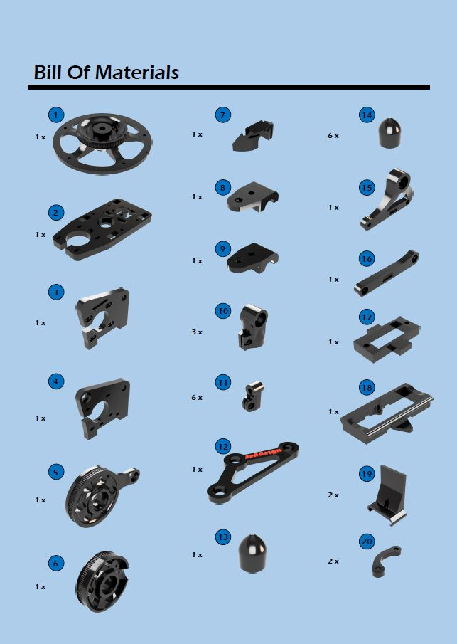 Picture of Parts Required, 3D Printing and Assembly