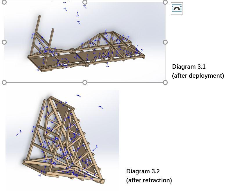 Picture of Concept Diagram