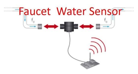 Sensors Details