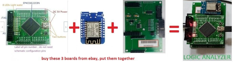 Picture of DO IT YOURSELF, BUILD THE YETALA HARDWARE