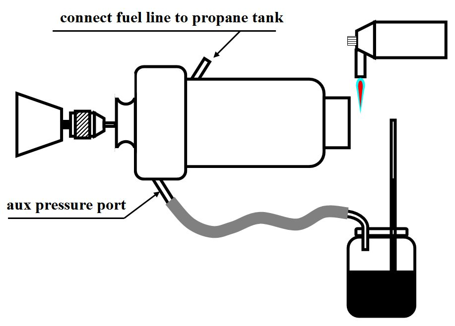 Picture of Let's Perform the Dynamic Pressure Test