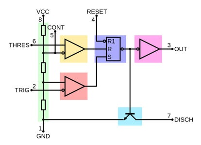 How 555 Timers Work