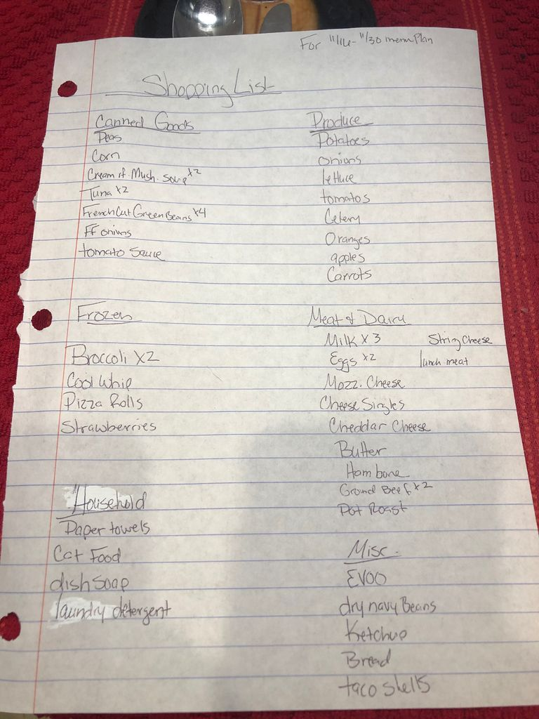 Picture of Make Your Grocery List