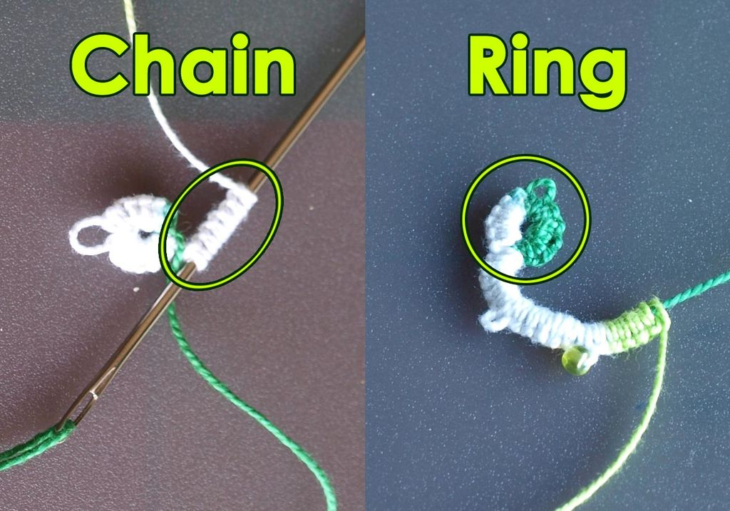 Picture of BASIC FORMS: CHAINS AND RINGS