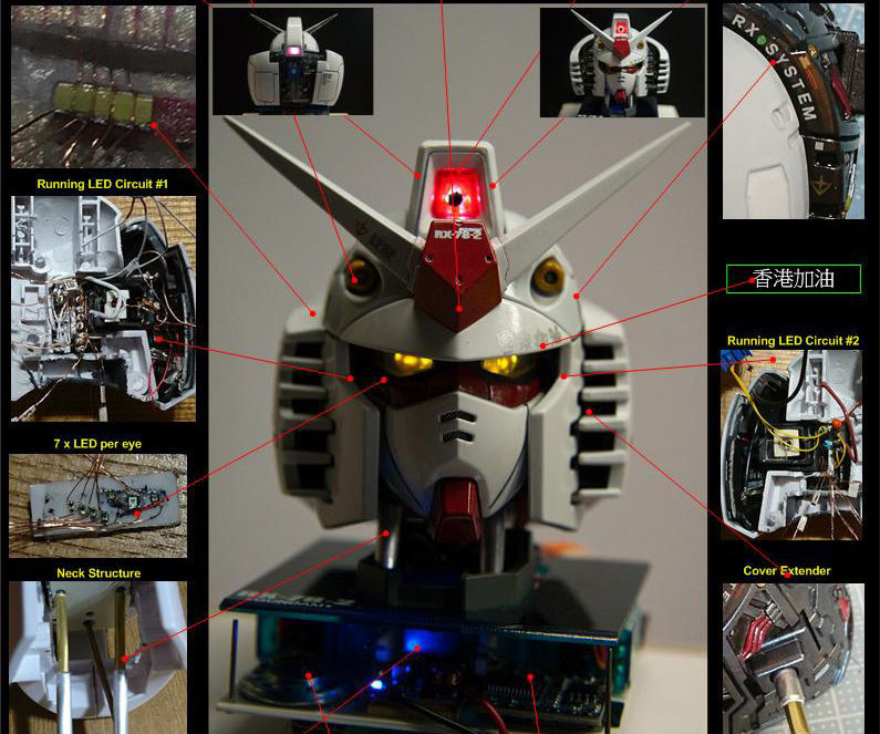 Face Tracking Gundam Head Using ESP32-CAM