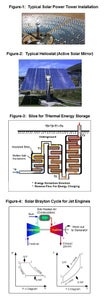 Solar Power Towers Efficiently Using Brayton Cycle