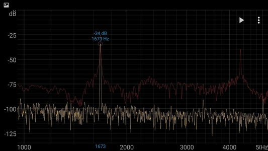 Using a Spectrum Analyzer