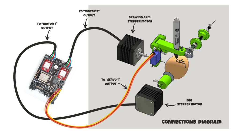 Picture of Electronics + Cables. How to Connect Everything