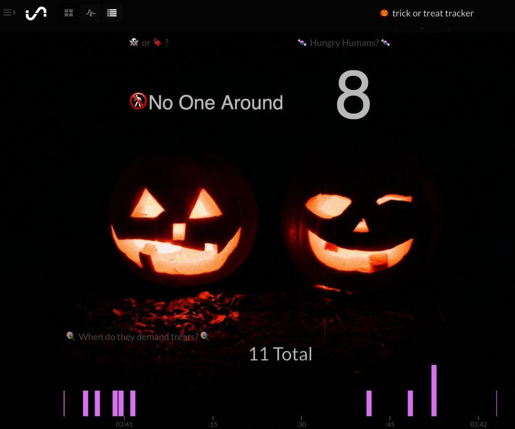 Pumpkin Pi Trick-or-Treat Tracker