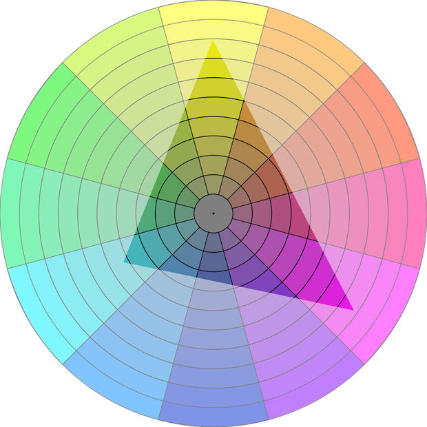 Picture of Limit Your Paint Palette With Digital Gamut Mapping