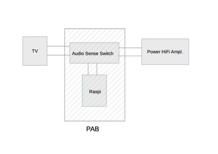The Audio Stereo Sensing Switch