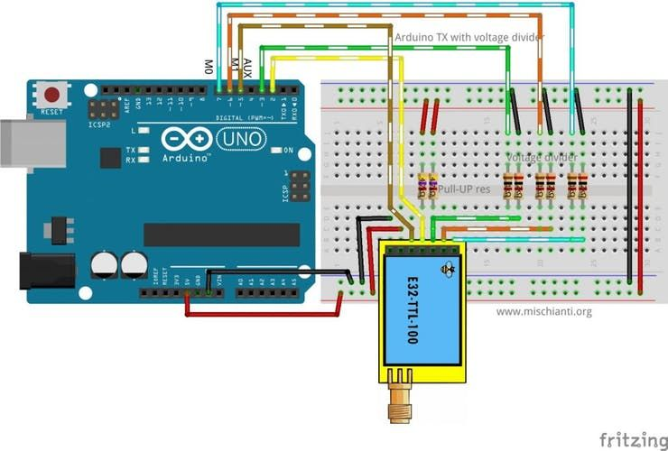 Picture of Fully Connected Schema Arduino